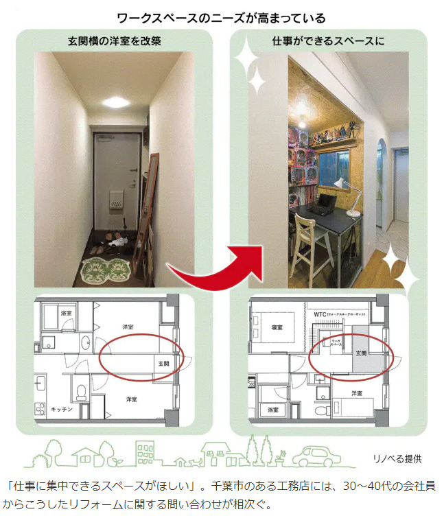 remodeling-cost_7